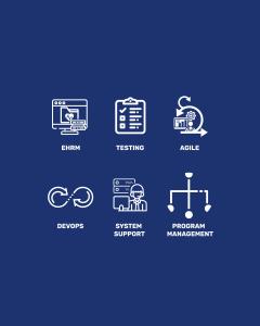 EHRM, Testing, Agile, Devops, System Support, Program Management