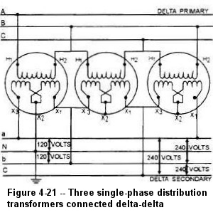 topic single phase transformer wiring rh micromimesis com single phase isolation transformer wiring single phase transformer wiring diagrams