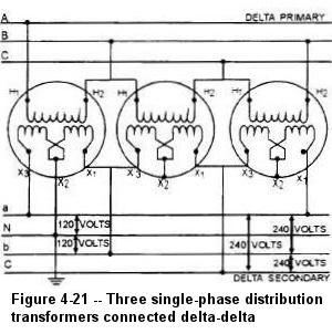 topic single phase transformer wiring rh micromimesis com single phase isolation transformer wiring 480v single phase transformer wiring diagram