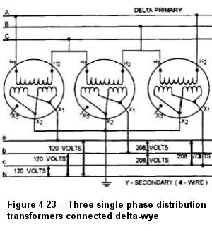 Fig_4 23?ssl=1 topic three phase transformer wiring