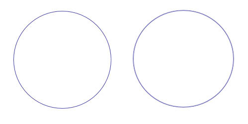 Un círculo y una elipse