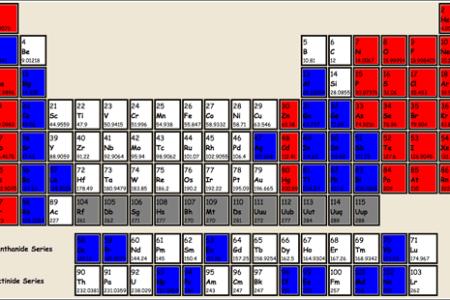 Croquis de la tabla periodica full hd maps locations another mapa interactivo jugando con la tabla periodica tabla periodi haz click en tabla peri dica de los elementos y propiedades periodicas tabla encuentra aqu urtaz Image collections