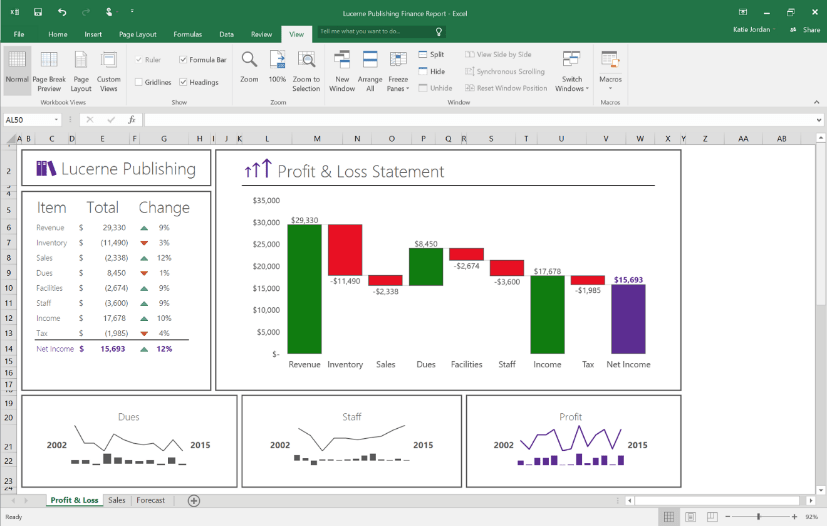 Introducing New And Modern Chart Types Now Available In