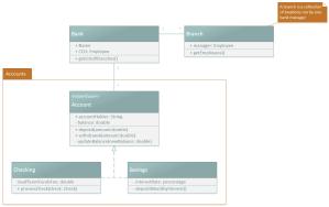 Professional, flexible & beautiful UML content  Microsoft