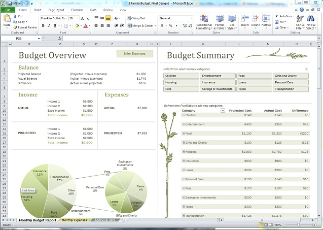 Staying On Budget Might Be Easier Than You Think Microsoft