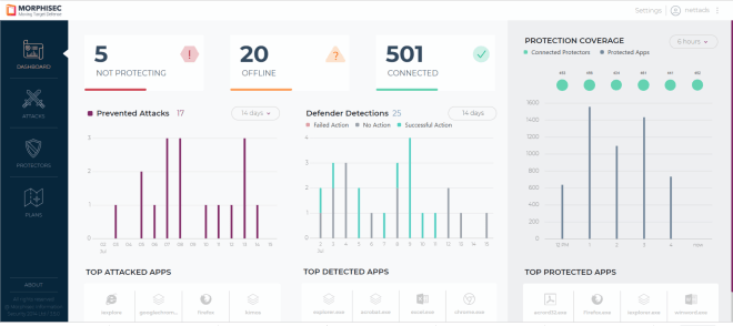Screenshot of the Morphisec Moving Target Defense dashboard.