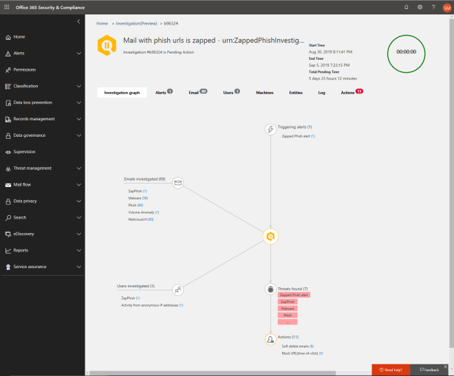 Screenshot of a phish URL being zapped.