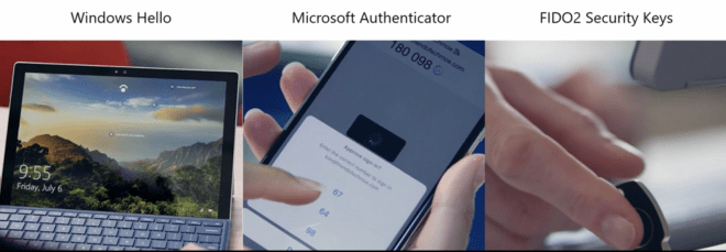 Image of three devices, one showing Windows Hello, another Microsoft Authenticator, and finally FIDO2 Security Keys.