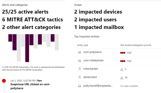 Screenshot of the incidents view in Microsoft security center