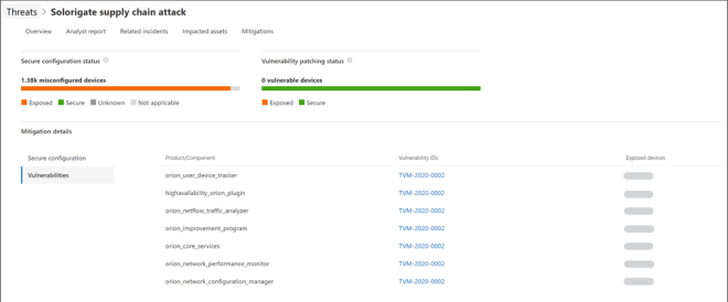 Screenshot of Microsoft Defender Security Center Threat analytics Mitigations page