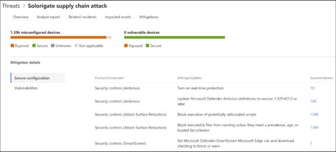 Screenshot of threat analytics mitigations page