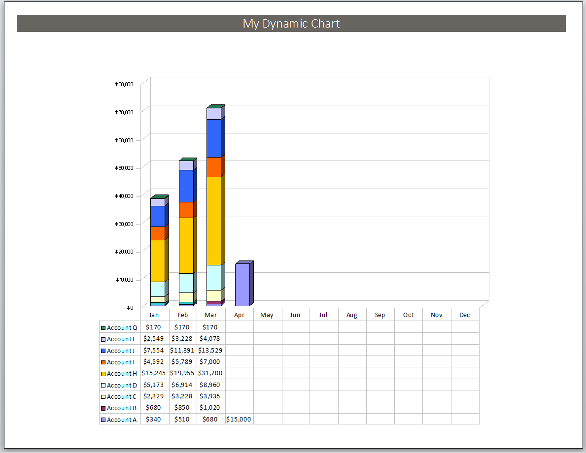 Microsoft Access Graph Chart Print Database Template