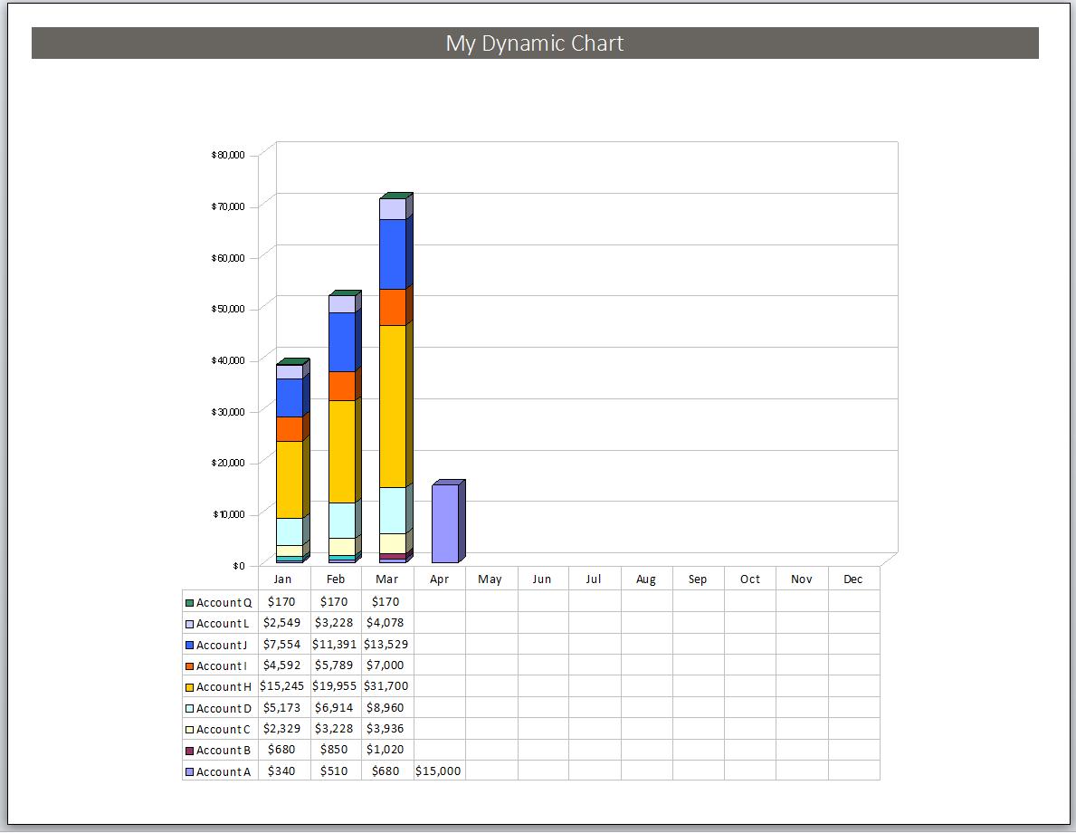 Graph Chart Print Template