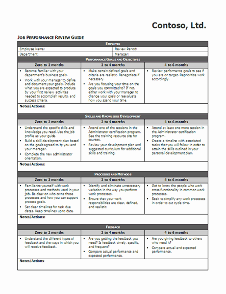 Staff Appraisal Forms Template. employees appraisal with balanced ...