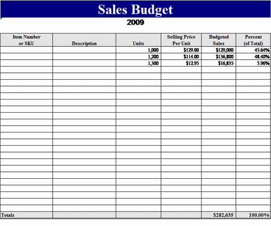 sales budget template free budget templates ms office templates