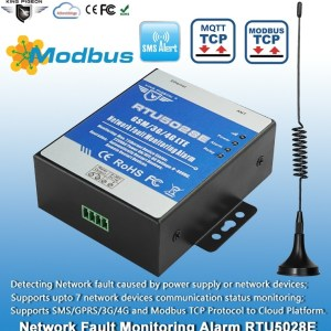 Network Fault Monitoring