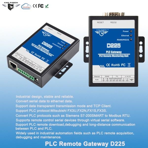 PLC Gateway PLC Remote Monitoring Unit