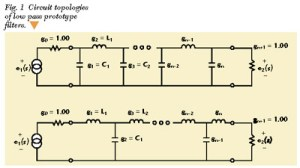 A General Design Procedure for Bandpass Filters Derived from Low Pass Prototype Elements: Part I