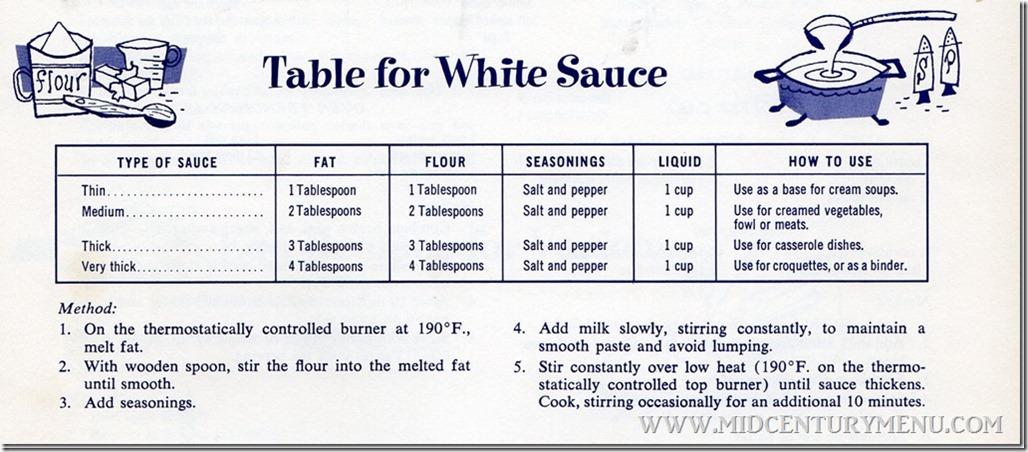 White-Sauce-Recipe001_thumb