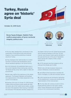 "An info-graphic titled ""Turkey, Russia agree on 'historic' Syria deal"" created in Ankara, Turkey on 23 October, 2019 [Kemal Delikmen/Anadolu Agency]"