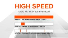 FPS graphic