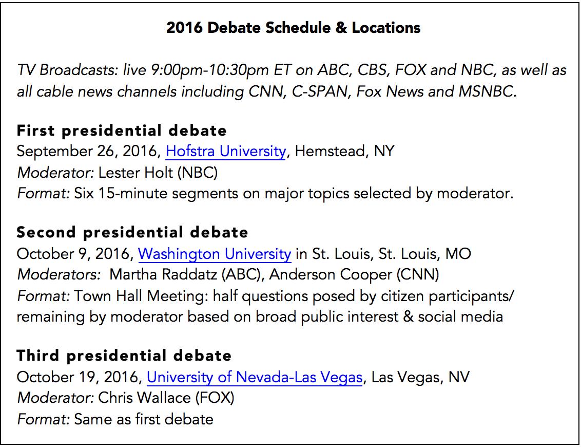 Media Literacy How Toyze The Presidential Debates