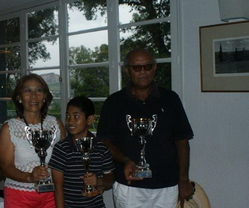 Golf – Championnat du Rova : Monique N., Valléry R. et Ranaivo A. sacrés