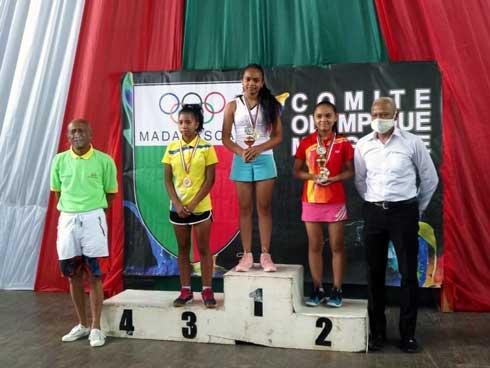 Badminton – Championnats jeunes : Nette domination du MB2All
