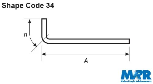 shape-code-34