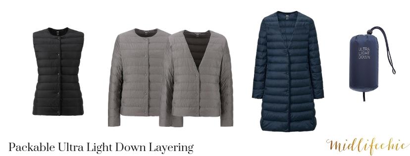 Winter wardrobe building blocks