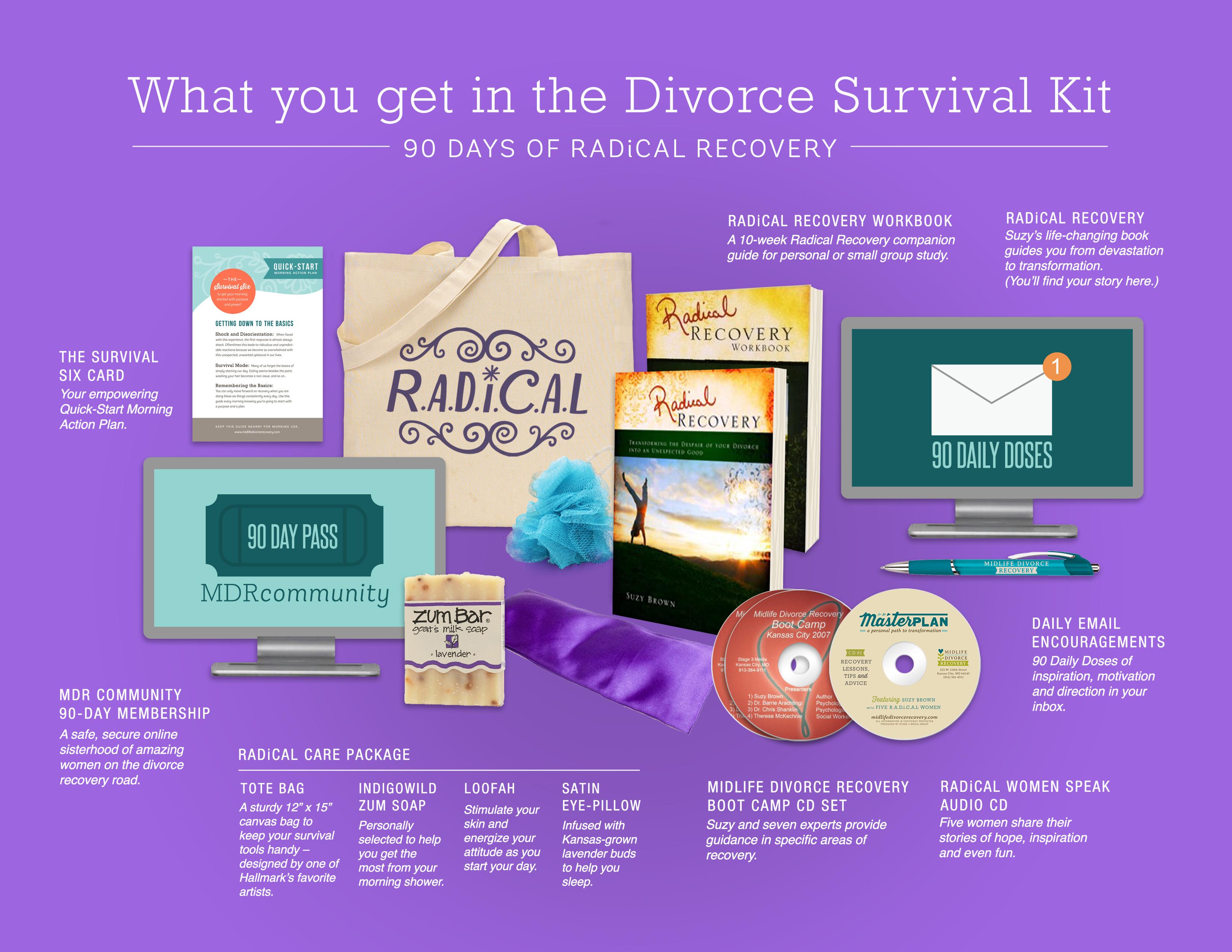 Divorce Survival Kit Related Keywords Divorce Survival