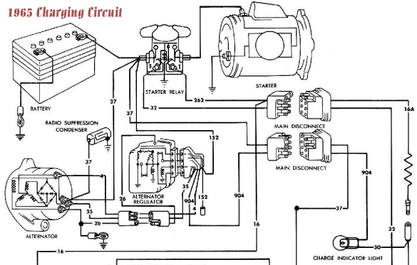 65circuit?resize=585%2C373 wiring diagram 1966 mustang ireleast readingrat net 1966 mustang voltage regulator wiring diagram at gsmx.co