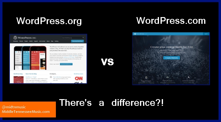 WordPressorg vs WordPresscom-Theres a difference