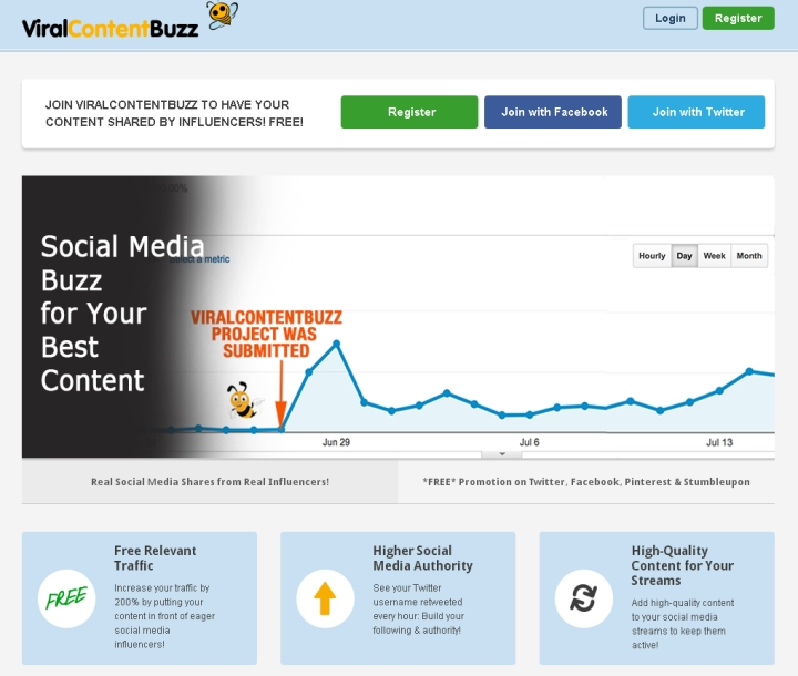 Viral Content Buzz-VCB