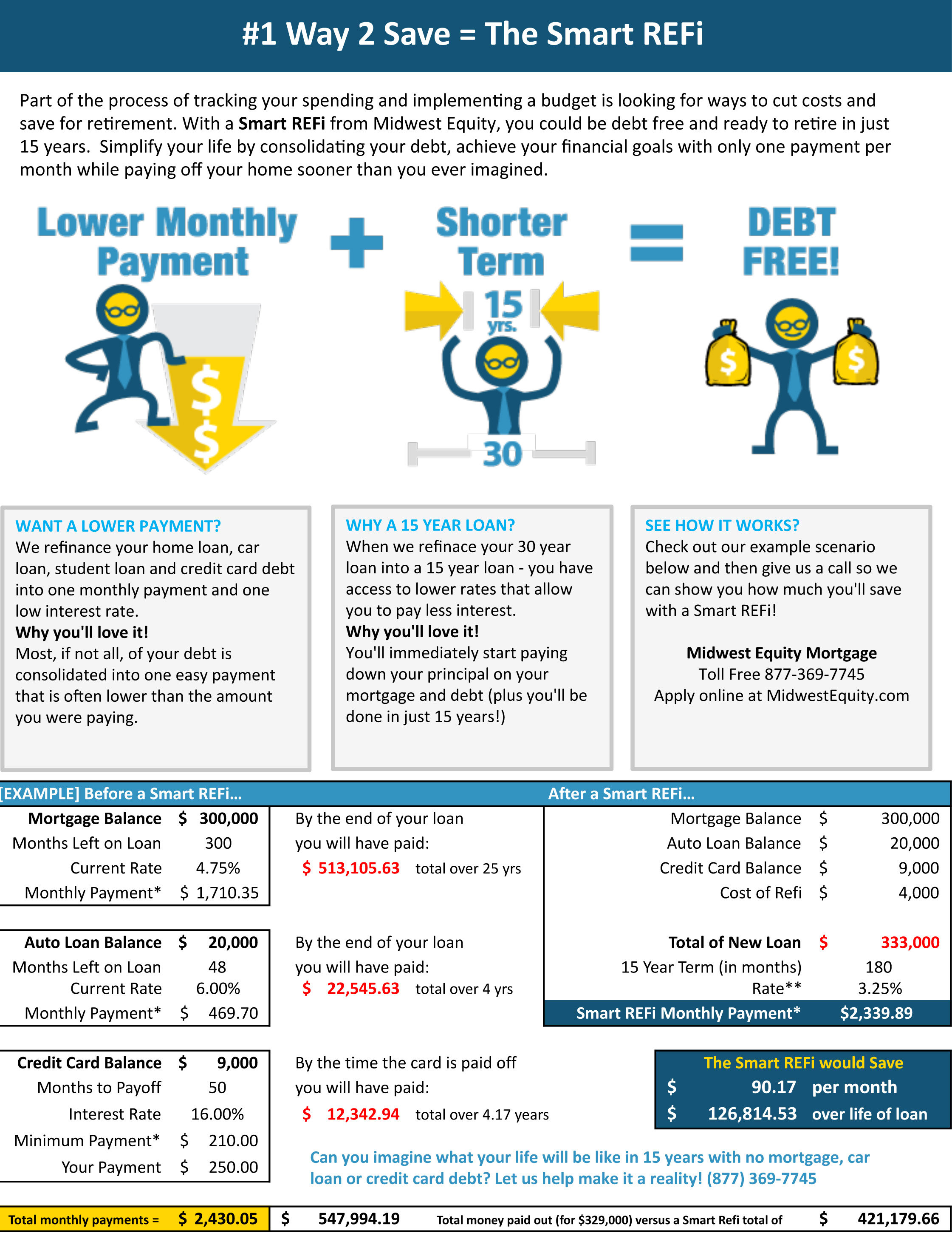 Free Budget Worksheet From Midwest Equity Mortgage Llc