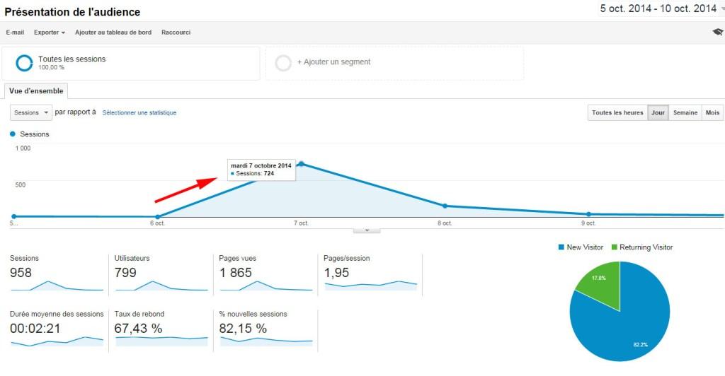 graph_google_analytics