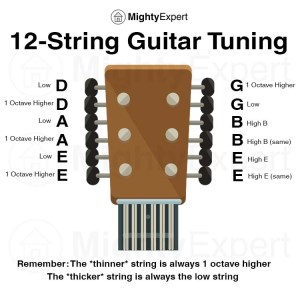 How to Tune a 12String Guitar: The Complete Tuning Guide