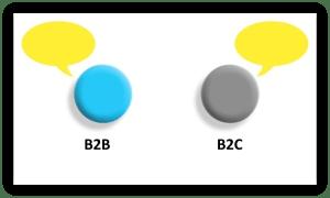B2B vs. B2C or Human2Human?