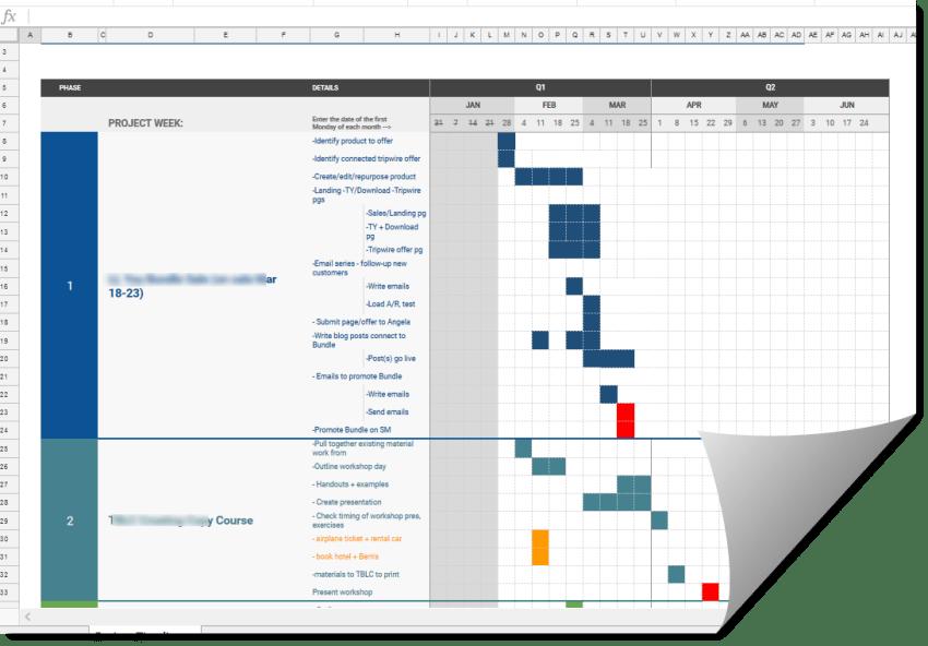 Marketing Project planning gantt chart style in Google Sheets