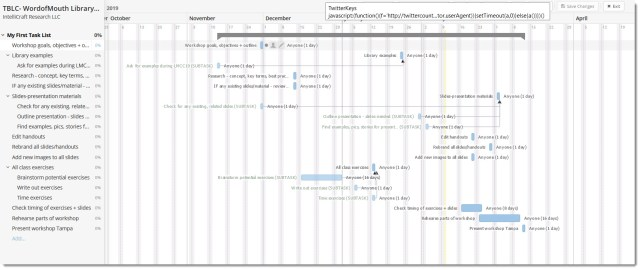 Teamwork Projects Gantt Chart timeline sample