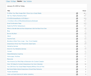 Mighty Marketing Mojo blog post traffic summaries data