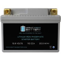 YTZ5S-LIFEPO4 12V 110CCA Lithium Iron Phosphate Battery