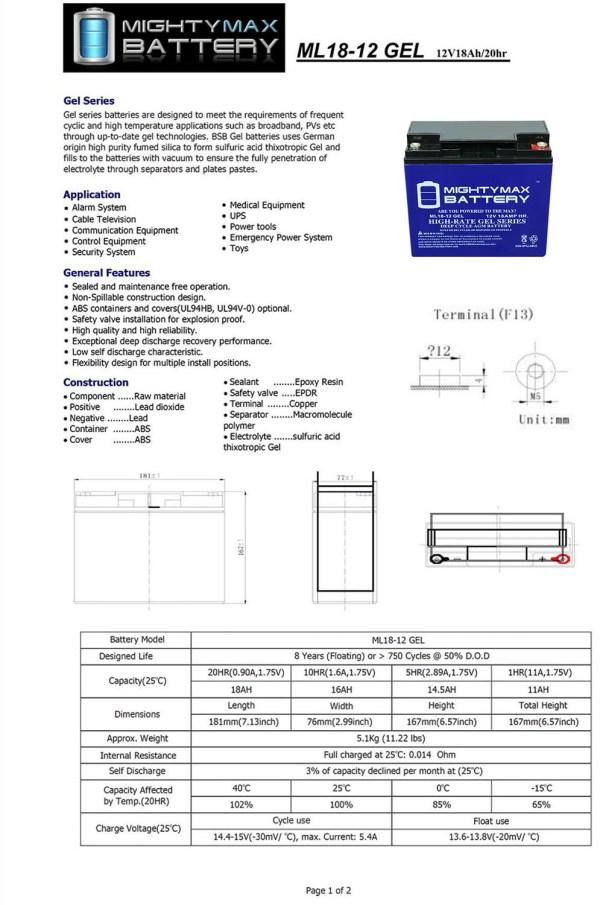 12V 18AH GEL Battery for C.T.M. Homecare HS-360 Wheelchair