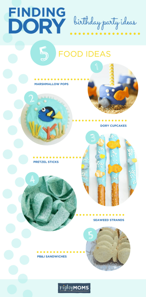 25 Reasons Finding Dory Should Be Your Next Birthday Party Theme ~ MightyMoms.club