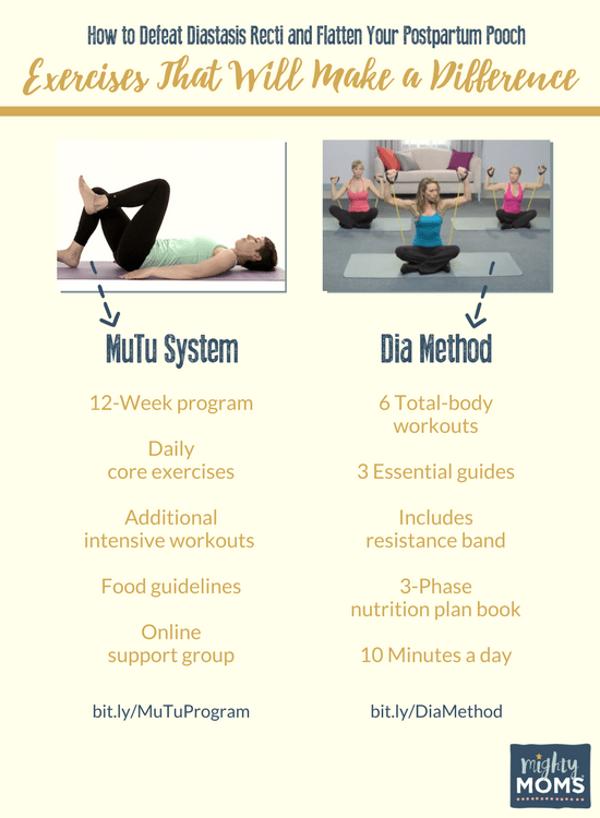 A side-by-side comparison of two of the most popular Diastasis Recti Programs - MightyMoms.club