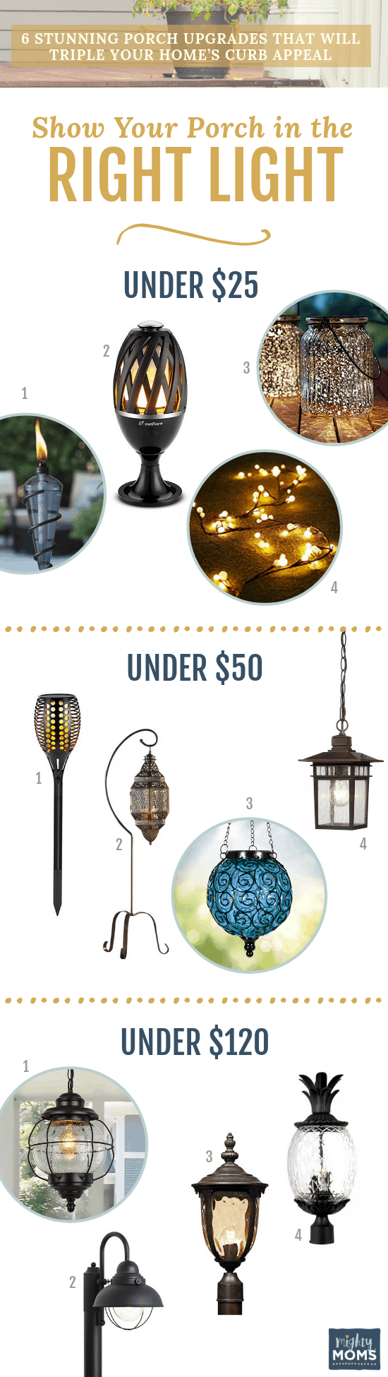 Increase Your Curb Appeal with Lighting - MightyMoms.club