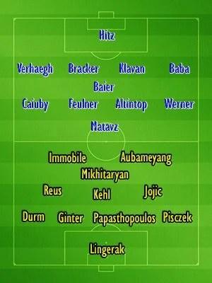 Augsburg - Dortmund lineups