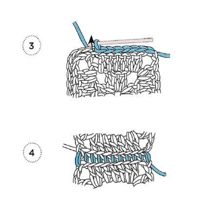 méthode 3 n3 et 4