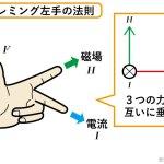 【法則の法則】Season2「フレミングの法則(左手)」スピーカーを鳴らすしくみ_33号